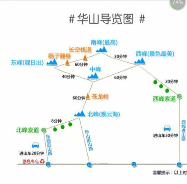 """教你如何在""""五一""""小长假完美避开人流#游西安/华山图片"""