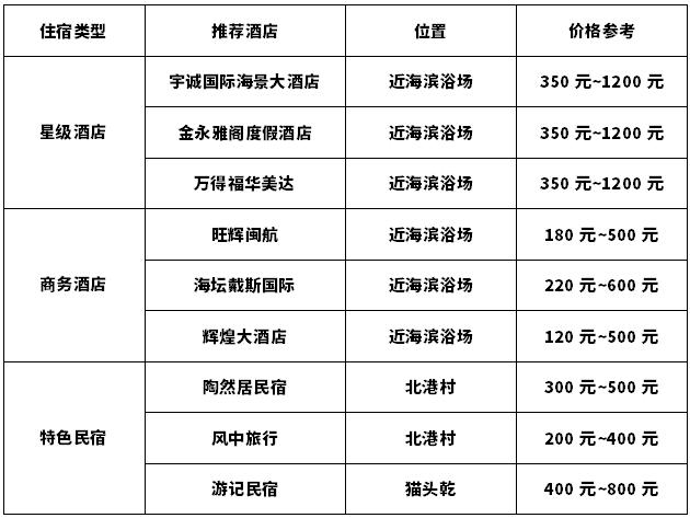 平潭岛打卡玩法,象鼻湾网红旅游,平潭岛小众攻略上海法租界攻略图片