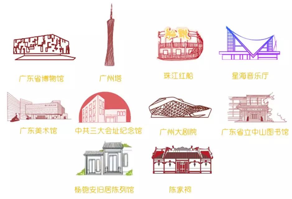 """广东推出""""广东文旅护照"""" 助推文化和旅游消费"""