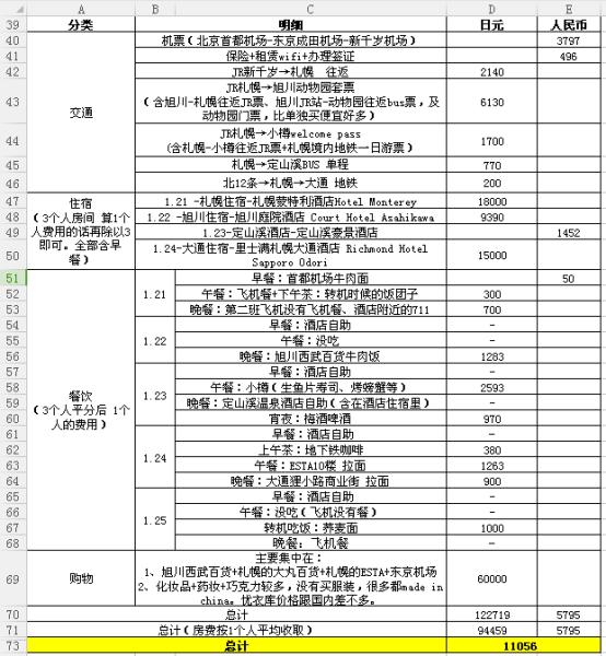 北海道札幌 旭川 小樽 定山溪温泉 5日游 含北海道全部列车时刻表图片